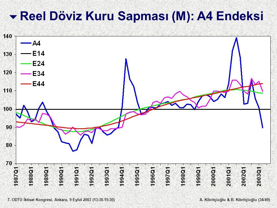 A.Kibritçioğlu & B. Kibritçioğlu (35/49) 7.
