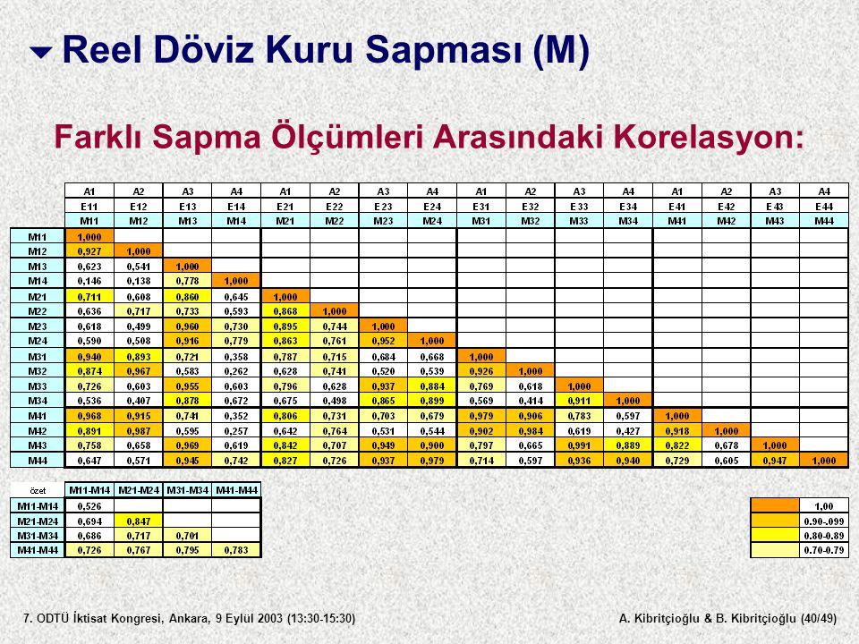 A.Kibritçioğlu & B. Kibritçioğlu (41/49) 7.