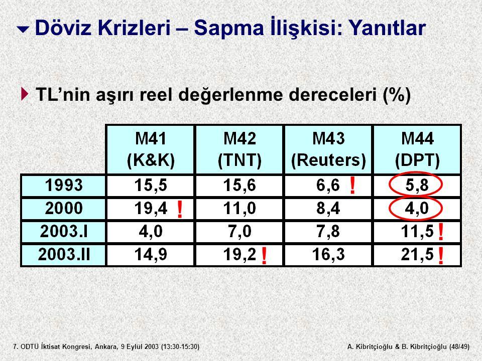 A.Kibritçioğlu & B. Kibritçioğlu (49/49) 7.