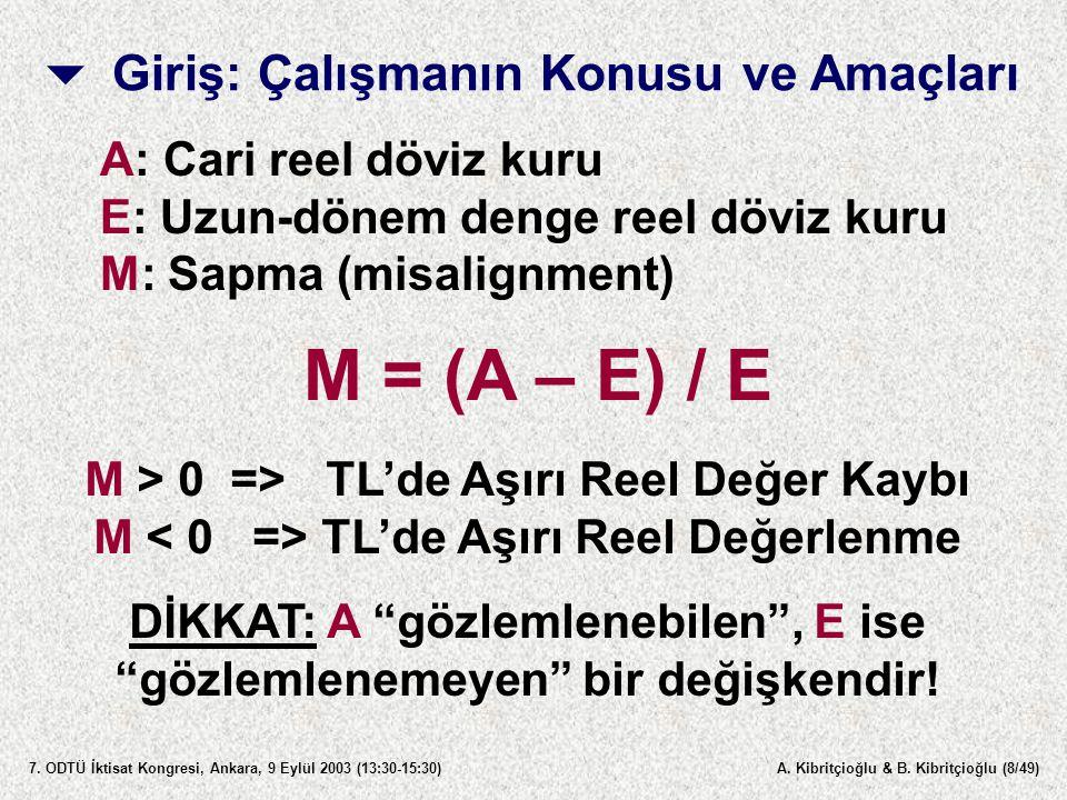 A.Kibritçioğlu & B. Kibritçioğlu (9/49) 7.