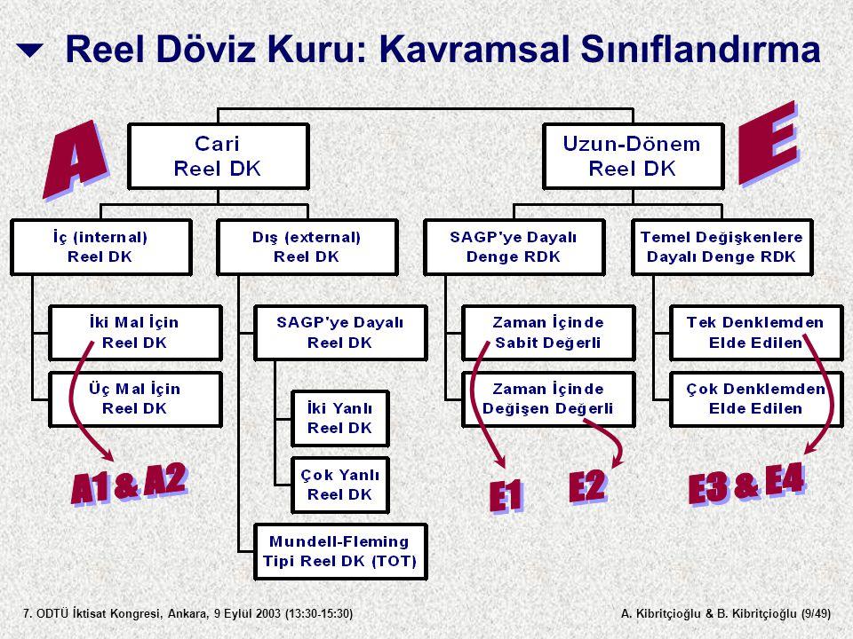 A.Kibritçioğlu & B. Kibritçioğlu (10/49) 7.