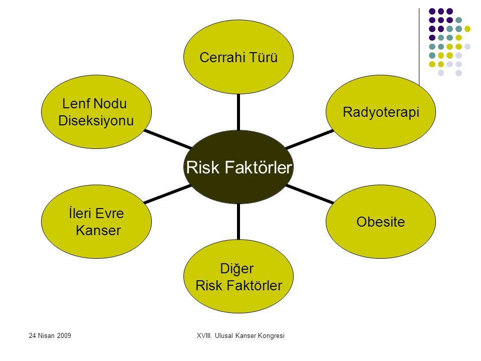 24 Nisan 2009XVIII. Ulusal Kanser Kongresi Risk Faktörler Cerrahi Türü RadyoterapiObesite Diğer Risk Faktörler İleri Evre Kanser Lenf Nodu Diseksiyonu