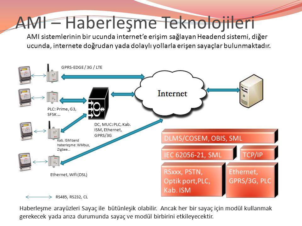 AMI – Haberleşme Teknolojileri AMI sistemlerinin bir ucunda internet'e erişim sağlayan Headend sistemi, diğer ucunda, internete doğrudan yada dolaylı
