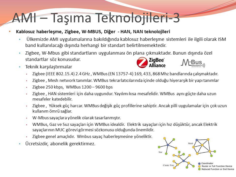 Kablosuz haberleşme, Zigbee, W-MBUS, Diğer - HAN, NAN teknolojileri Ülkemizde AMI uygulamalarına bakıldığında kablosuz haberleşme sistemleri ile ilgil