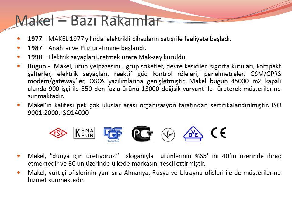 Makel – Bazı Rakamlar 1977 – MAKEL 1977 yılında elektrikli cihazların satışı ile faaliyete başladı. 1987 – Anahtar ve Priz üretimine başlandı. 1998 –