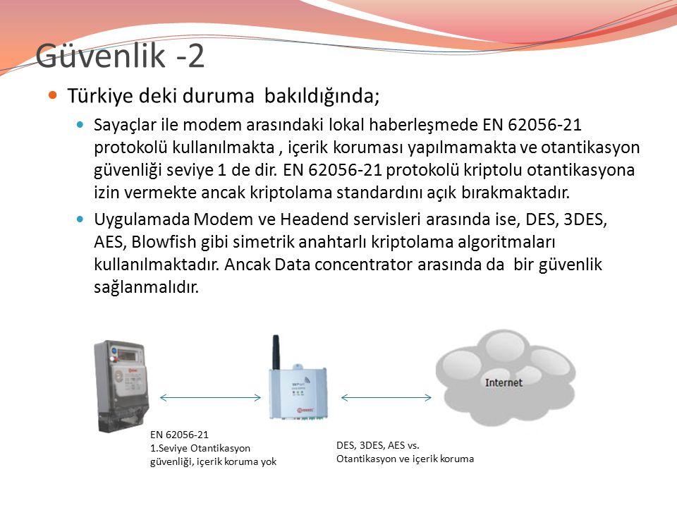 Güvenlik -2 Türkiye deki duruma bakıldığında; Sayaçlar ile modem arasındaki lokal haberleşmede EN 62056-21 protokolü kullanılmakta, içerik koruması ya