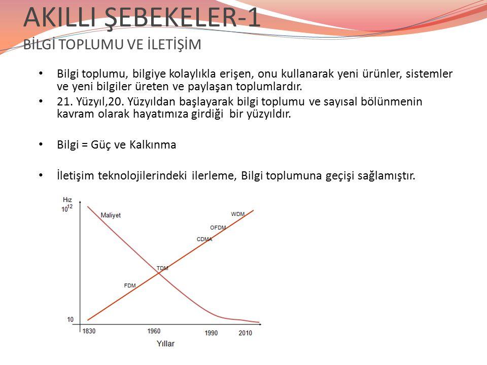 AKILLI ŞEBEKELER-2 Veri trafiği her geçen yıl hızlı bir şekilde artmaktadır.