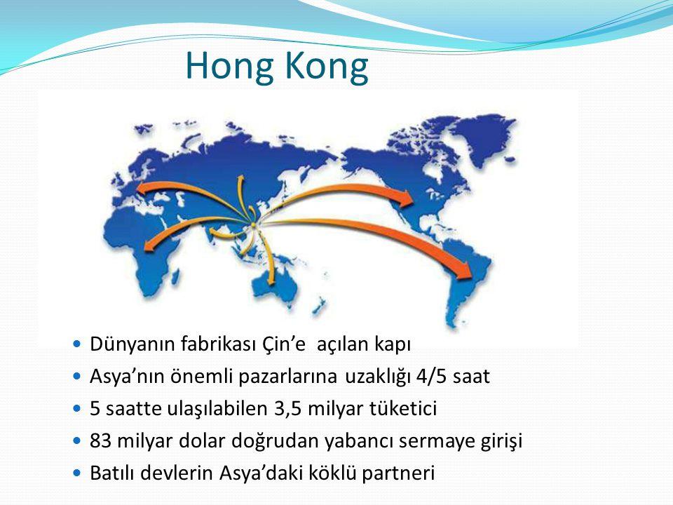 Hong Kong Dünyanın fabrikası Çin'e açılan kapı Asya'nın önemli pazarlarına uzaklığı 4/5 saat 5 saatte ulaşılabilen 3,5 milyar tüketici 83 milyar dolar doğrudan yabancı sermaye girişi Batılı devlerin Asya'daki köklü partneri