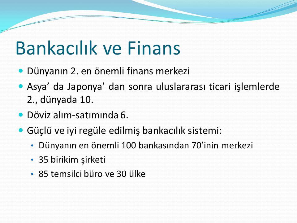 Bankacılık ve Finans Dünyanın 2.