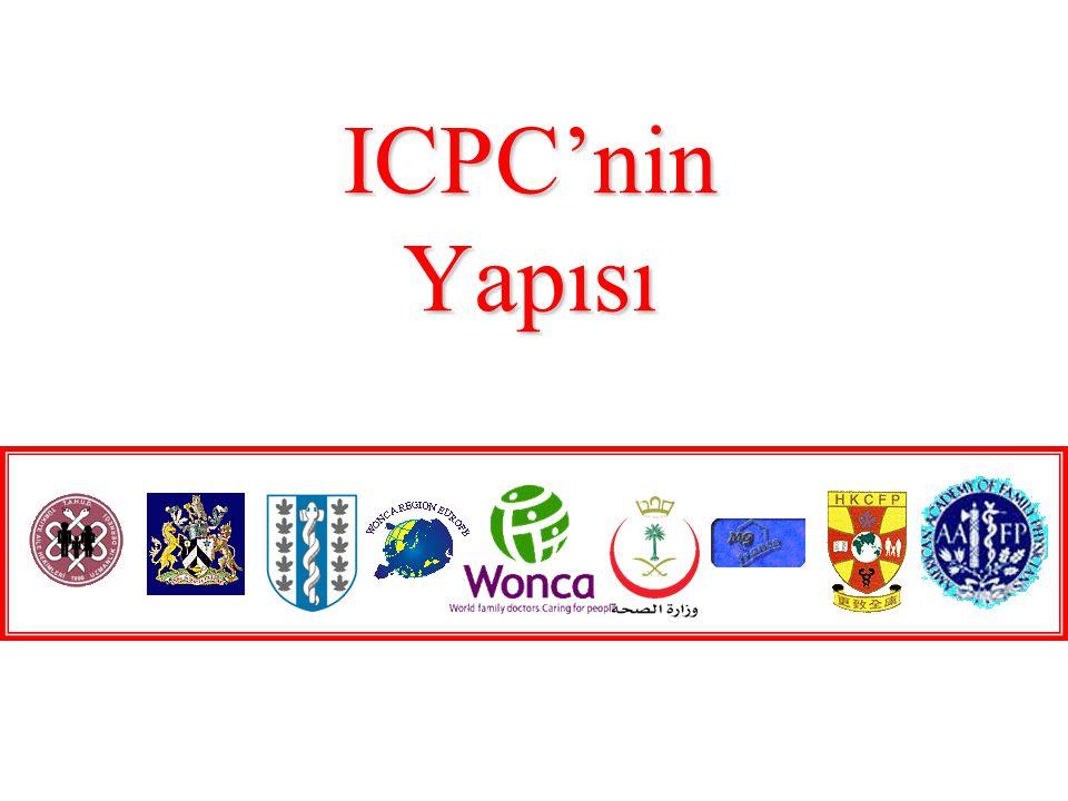 Amaç – Hedefler Amaç: Bu sunumun sonunda katılımcıların ICPC kodlama sisteminin organ sistemini temel alan yapısı hakkında,bilgi sahibi olmaları amaçlanmaktadır.