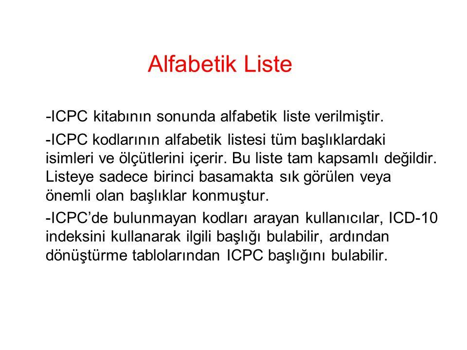 Alfabetik Liste - ICPC kitabının sonunda alfabetik liste verilmiştir. -ICPC kodlarının alfabetik listesi tüm başlıklardaki isimleri ve ölçütlerini içe