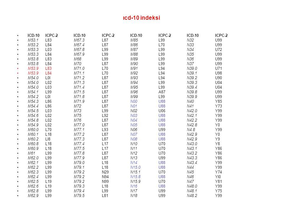 ıcd-10 indeksi ICD-10ICPC-2ICD-10ICPC-2ICD-10ICPC-2ICD-10ICPC-2 M53.1L83M67.3L87M85L99N32U99 M53.2L84M67.4L87M86L70N33U99 M53.3L03M67.8L99M87L99N34U72