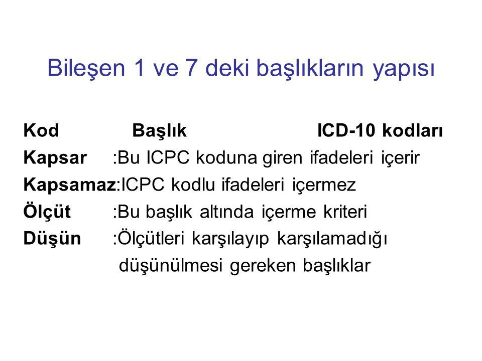 Bileşen 1 ve 7 deki başlıkların yapısı Kod Başlık ICD-10 kodları Kapsar :Bu ICPC koduna giren ifadeleri içerir Kapsamaz:ICPC kodlu ifadeleri içermez Ö