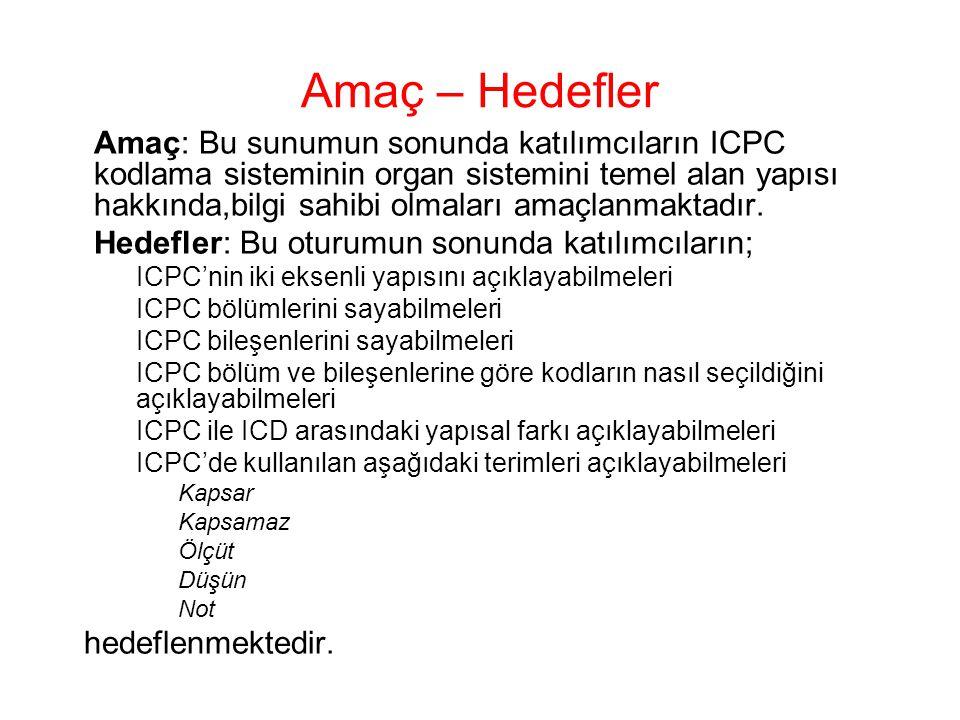 Bileşen 1 ve 7 deki başlıkların yapısı Kod Başlık ICD-10 kodları Kapsar :Bu ICPC koduna giren ifadeleri içerir Kapsamaz:ICPC kodlu ifadeleri içermez Ölçüt :Bu başlık altında içerme kriteri Düşün :Ölçütleri karşılayıp karşılamadığı düşünülmesi gereken başlıklar