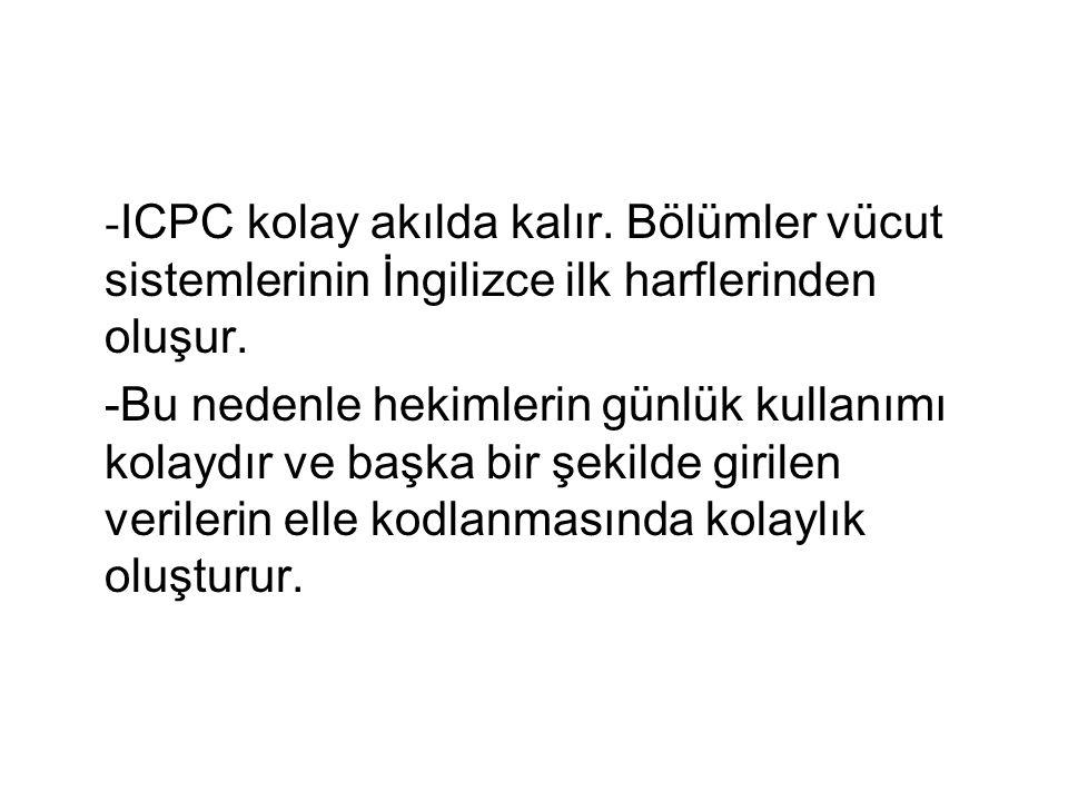 Hastalık Şiddet Kodları 0-4 arası kod verilir (hiç-çok fazla) Örnek: –Tanı: anjinasız iskemik kalp hastalığı ICPC kodu: K76 –Şiddeti: 2 (hafif) ICPC ile gösterimi: K76:2