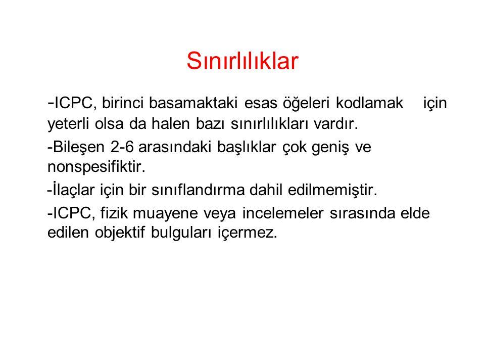 Sınırlılıklar - ICPC, birinci basamaktaki esas öğeleri kodlamak için yeterli olsa da halen bazı sınırlılıkları vardır. -Bileşen 2-6 arasındaki başlıkl