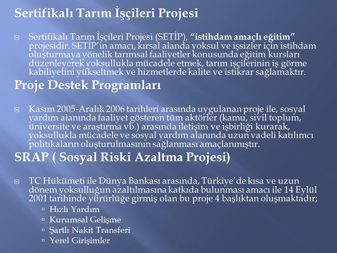 """Sertifikalı Tarım İşçileri Projesi  Sertifikalı Tarım İşçileri Projesi (SETİP), """"istihdam amaçlı eğitim"""" projesidir. SETİP'in amacı, kırsal alanda yo"""