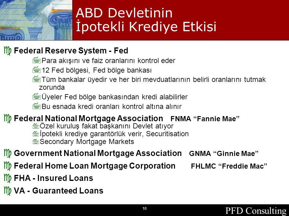 PFD Consulting 10 ABD Devletinin İpotekli Krediye Etkisi c Federal Reserve System - Fed 7 Para akışını ve faiz oranlarını kontrol eder 7 12 Fed bölges