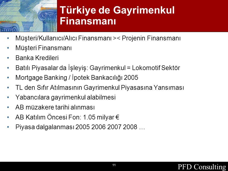 PFD Consulting 11 Türkiye de Gayrimenkul Finansmanı Müşteri/Kullanıcı/Alıcı Finansmanı >< Projenin Finansmanı Müşteri Finansmanı Banka Kredileri Batıl