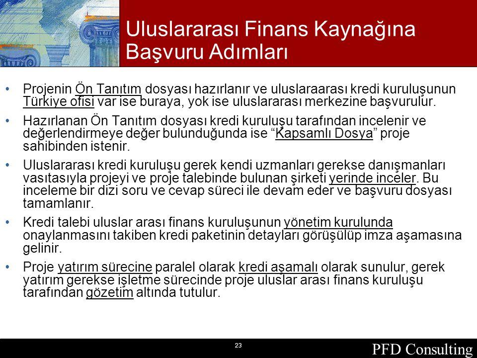 PFD Consulting 23 Uluslararası Finans Kaynağına Başvuru Adımları Projenin Ön Tanıtım dosyası hazırlanır ve uluslaraarası kredi kuruluşunun Türkiye ofi