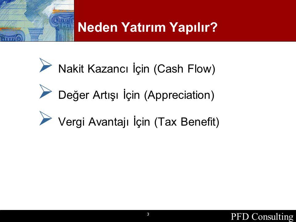 PFD Consulting 3 Neden Yatırım Yapılır?  Nakit Kazancı İçin (Cash Flow)  Değer Artışı İçin (Appreciation)  Vergi Avantajı İçin (Tax Benefit)