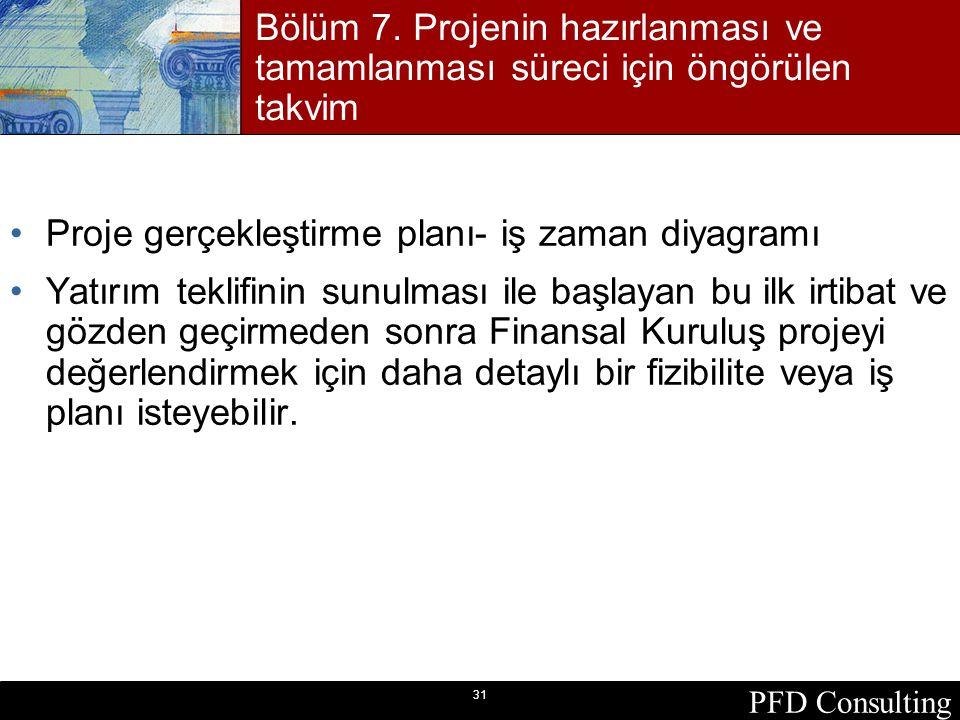 PFD Consulting 31 Bölüm 7. Projenin hazırlanması ve tamamlanması süreci için öngörülen takvim Proje gerçekleştirme planı- iş zaman diyagramı Yatırım t