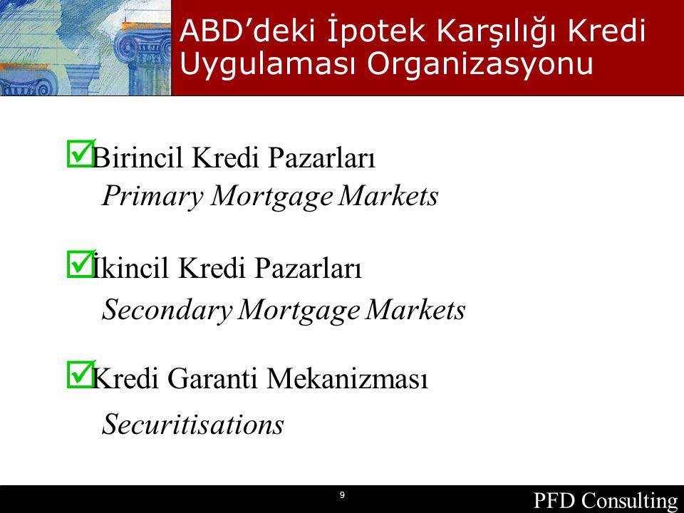 PFD Consulting 9 ABD'deki İpotek Karşılığı Kredi Uygulaması Organizasyonu  Birincil Kredi Pazarları Primary Mortgage Markets  İkincil Kredi Pazarlar