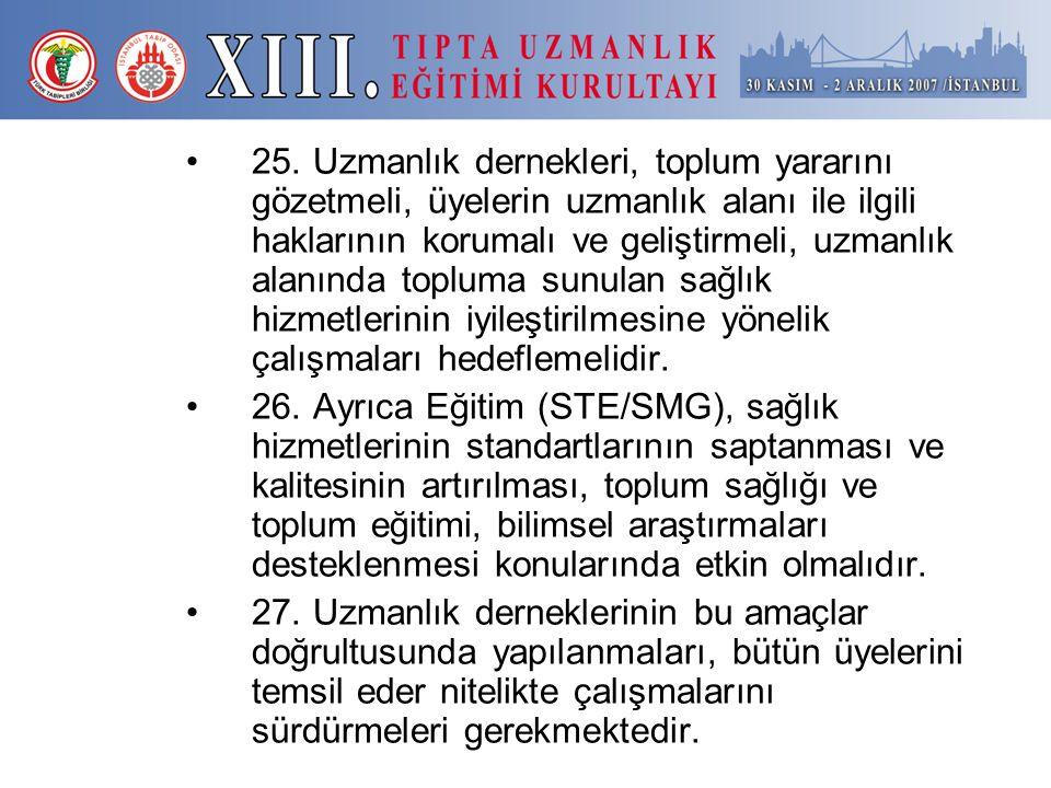 25. Uzmanlık dernekleri, toplum yararını gözetmeli, üyelerin uzmanlık alanı ile ilgili haklarının korumalı ve geliştirmeli, uzmanlık alanında topluma