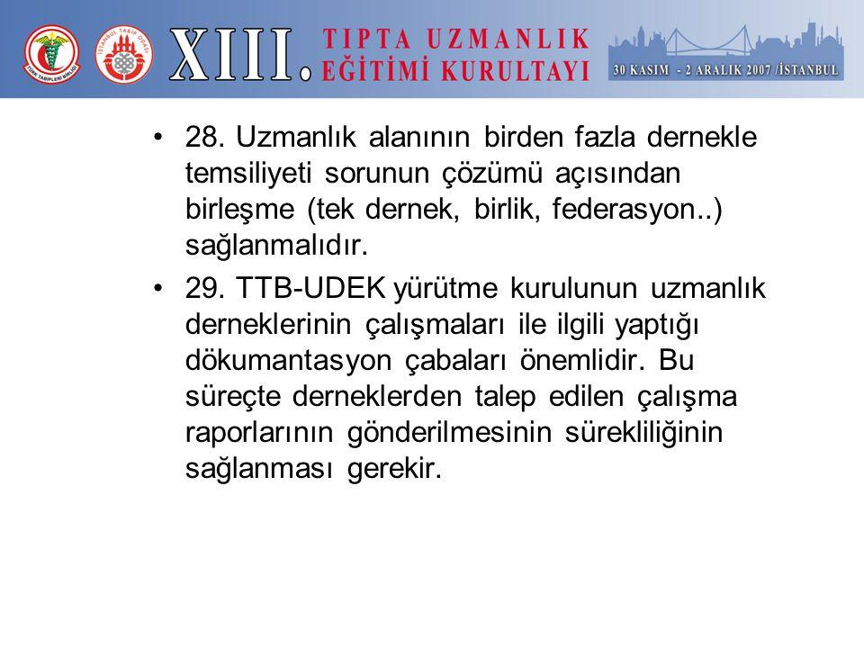 28. Uzmanlık alanının birden fazla dernekle temsiliyeti sorunun çözümü açısından birleşme (tek dernek, birlik, federasyon..) sağlanmalıdır. 29. TTB-UD