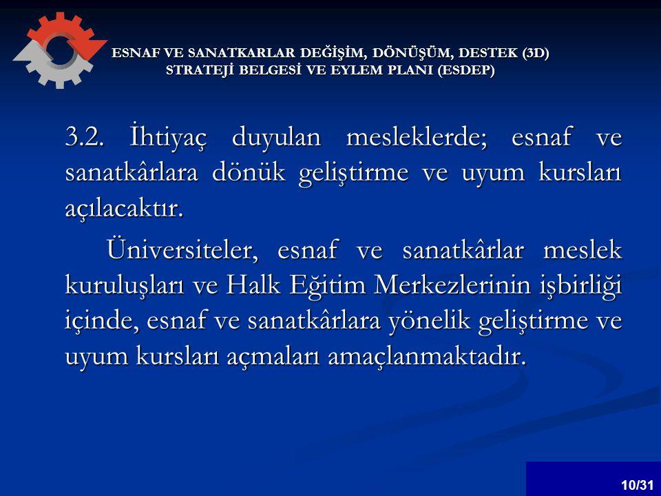 ESNAF VE SANATKARLAR DEĞİŞİM, DÖNÜŞÜM, DESTEK (3D) STRATEJİ BELGESİ VE EYLEM PLANI (ESDEP) 3.2.