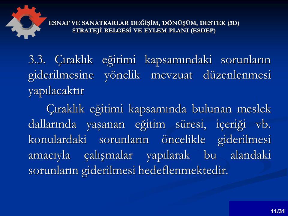 ESNAF VE SANATKARLAR DEĞİŞİM, DÖNÜŞÜM, DESTEK (3D) STRATEJİ BELGESİ VE EYLEM PLANI (ESDEP) 3.3.