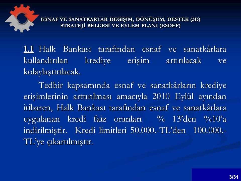 ESNAF VE SANATKARLAR DEĞİŞİM, DÖNÜŞÜM, DESTEK (3D) STRATEJİ BELGESİ VE EYLEM PLANI (ESDEP) 6.1 5362 s.