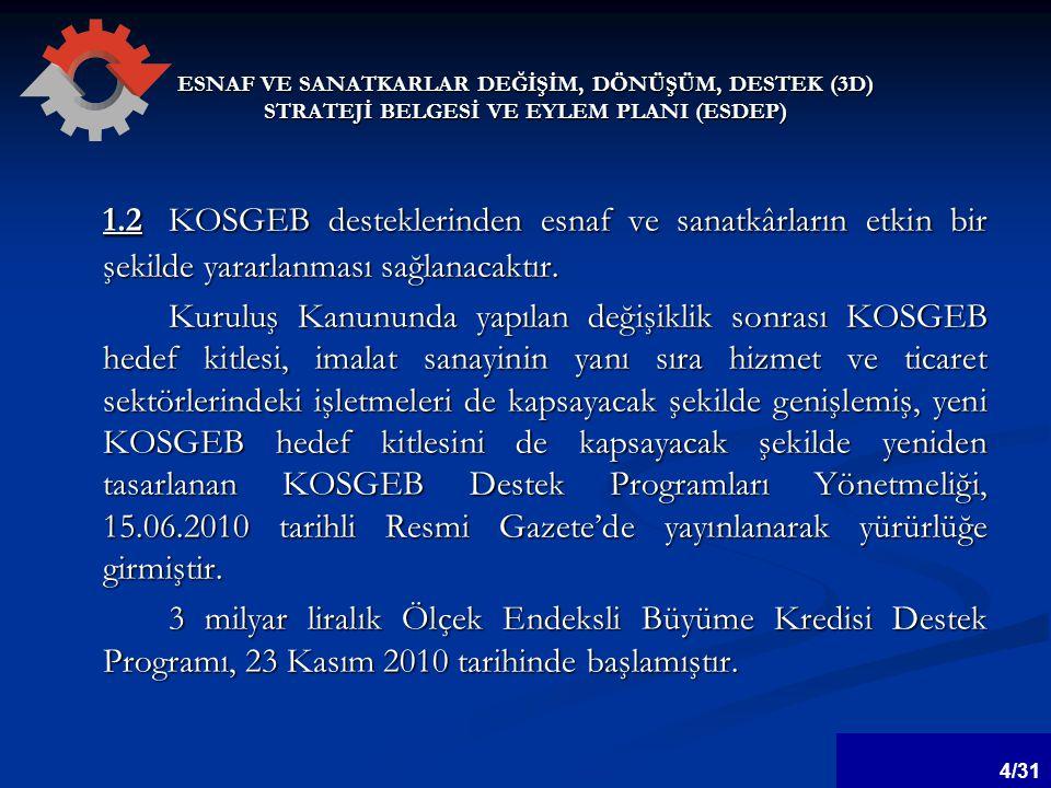 ESNAF VE SANATKARLAR DEĞİŞİM, DÖNÜŞÜM, DESTEK (3D) STRATEJİ BELGESİ VE EYLEM PLANI (ESDEP) 6.2 5362 s.