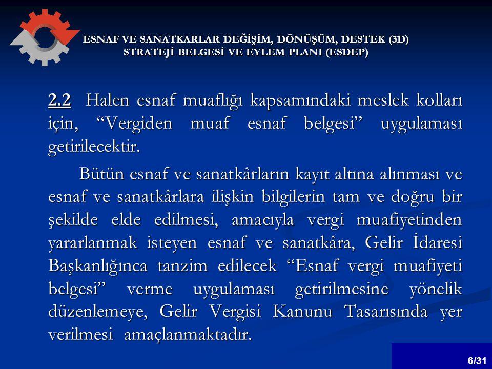 ESNAF VE SANATKARLAR DEĞİŞİM, DÖNÜŞÜM, DESTEK (3D) STRATEJİ BELGESİ VE EYLEM PLANI (ESDEP) 6.4.