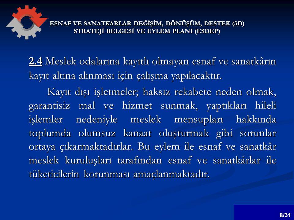 ESNAF VE SANATKARLAR DEĞİŞİM, DÖNÜŞÜM, DESTEK (3D) STRATEJİ BELGESİ VE EYLEM PLANI (ESDEP) 6.6.