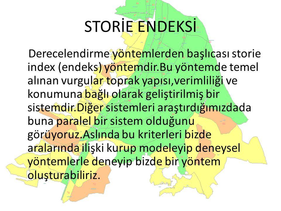 STORİE ENDEKSİ Derecelendirme yöntemlerden başlıcası storie index (endeks) yöntemdir.Bu yöntemde temel alınan vurgular toprak yapısı,verimliliği ve ko