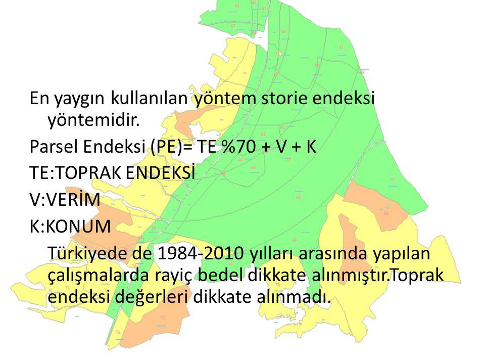 En yaygın kullanılan yöntem storie endeksi yöntemidir. Parsel Endeksi (PE)= TE %70 + V + K TE:TOPRAK ENDEKSİ V:VERİM K:KONUM Türkiyede de 1984-2010 yı