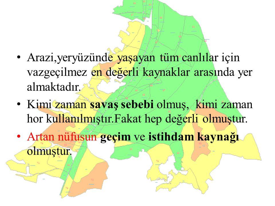 kaynaklar Kırsal toprak düzenlemesi zerrin demirel http://www.tarimreformu.gov.tr/Icerik.aspx?MenuID=225 http://biyosistem.uludag.edu.tr/pards.pdf http://www.batem.gov.tr/yayinlar/derim/2003/19-26.pdf http://journal.tarekoder.org/archive/2000/2000_01_05.pd https://docs.google.com/document/d/1axqrJAdl6ImrBiOTZnDRUAg XIid2fZJMVkkoyP95y-o/edit?hl=tr https://docs.google.com/document/d/1axqrJAdl6ImrBiOTZnDRUAg XIid2fZJMVkkoyP95y-o/edit?hl=tr www.hkmo.org http://scialert.net/fulltext/?doi=ajrd.2011.70.86 Ve aydın il özel idaresi Tarım araziler değerlendirme başkanlığı