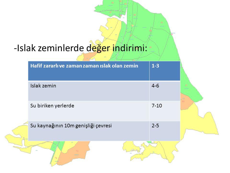 -Islak zeminlerde değer indirimi: Hafif zararlı ve zaman zaman ıslak olan zemin1-3 Islak zemin4-6 Su biriken yerlerde7-10 Su kaynağının 10m genişliği