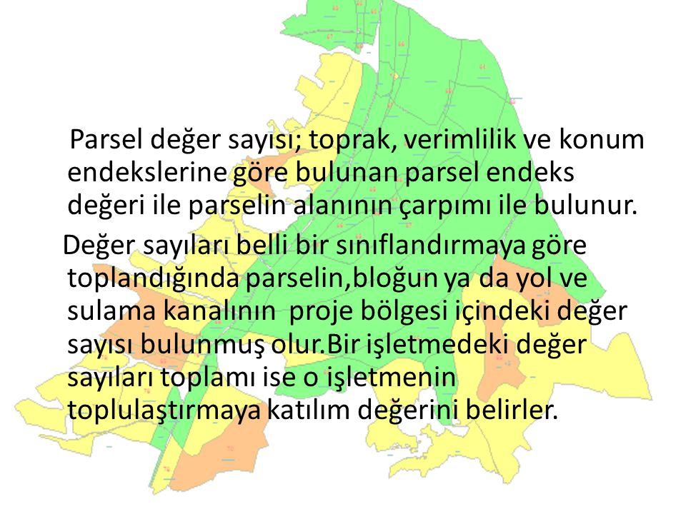 Parsel değer sayısı; toprak, verimlilik ve konum endekslerine göre bulunan parsel endeks değeri ile parselin alanının çarpımı ile bulunur. Değer sayıl