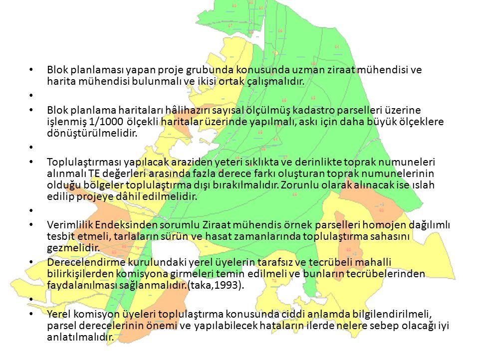 Blok planlaması yapan proje grubunda konusunda uzman ziraat mühendisi ve harita mühendisi bulunmalı ve ikisi ortak çalışmalıdır. Blok planlama harital