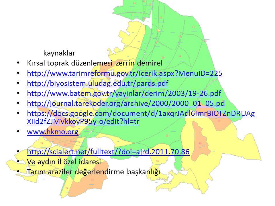 kaynaklar Kırsal toprak düzenlemesi zerrin demirel http://www.tarimreformu.gov.tr/Icerik.aspx?MenuID=225 http://biyosistem.uludag.edu.tr/pards.pdf htt