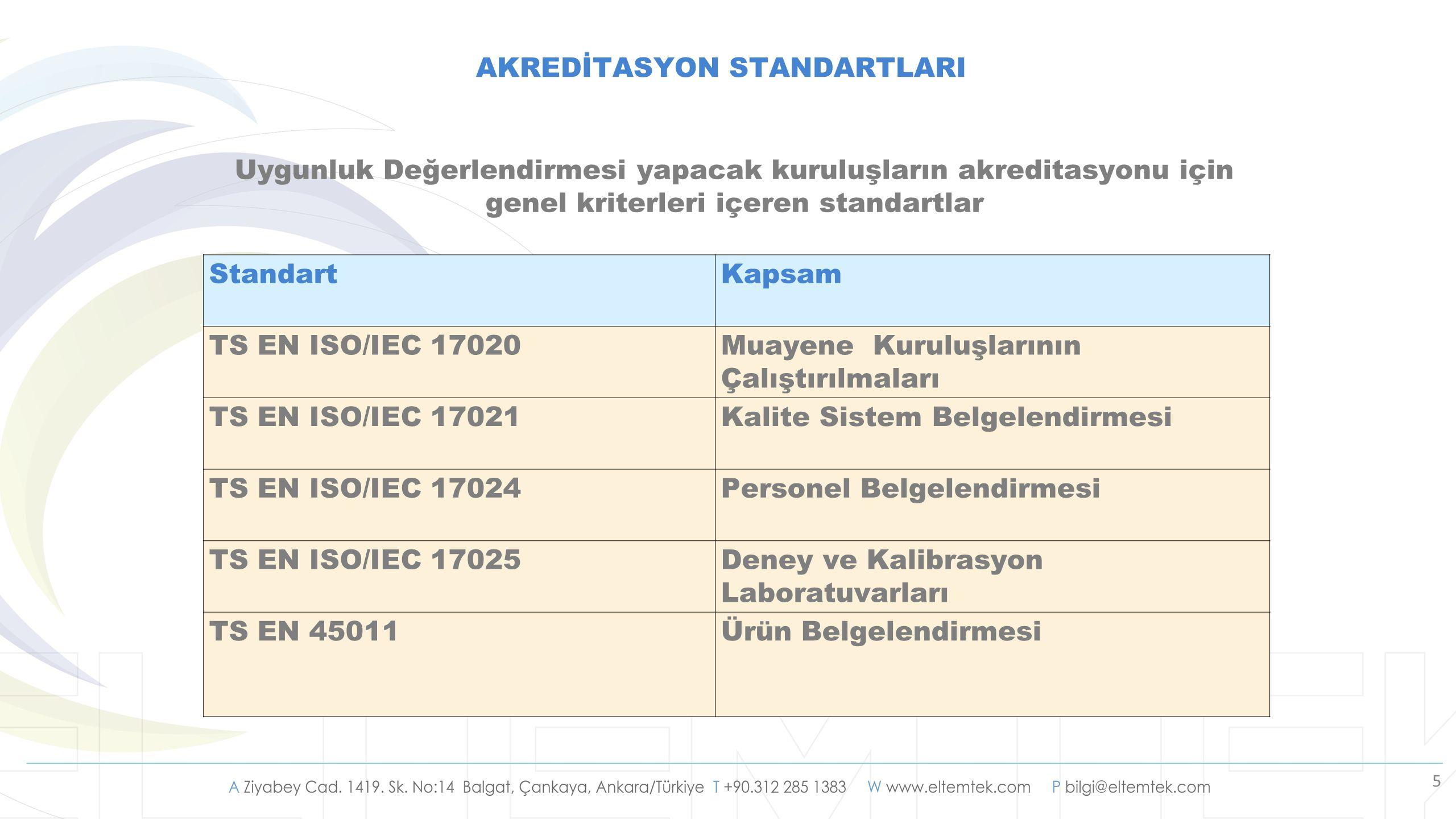 5 AKREDİTASYON STANDARTLARI Uygunluk Değerlendirmesi yapacak kuruluşların akreditasyonu için genel kriterleri içeren standartlar StandartKapsam TS EN