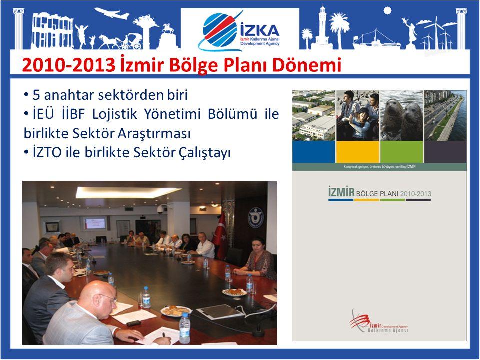 2010-2013 İzmir Bölge Planı Dönemi 5 anahtar sektörden biri İEÜ İİBF Lojistik Yönetimi Bölümü ile birlikte Sektör Araştırması İZTO ile birlikte Sektör