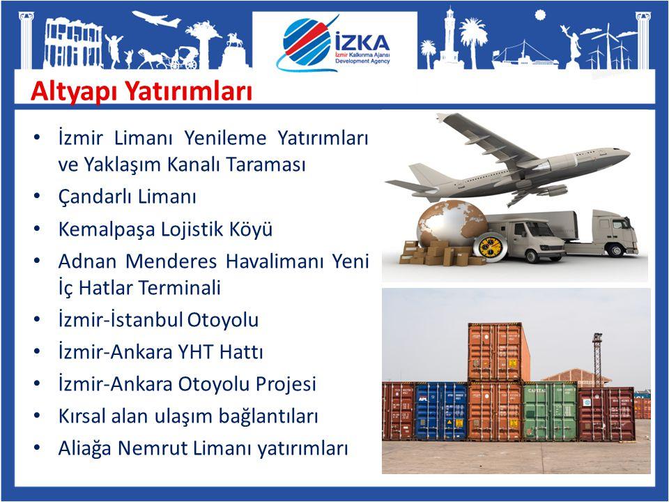 İzmir Limanı Yenileme Yatırımları ve Yaklaşım Kanalı Taraması Çandarlı Limanı Kemalpaşa Lojistik Köyü Adnan Menderes Havalimanı Yeni İç Hatlar Termina