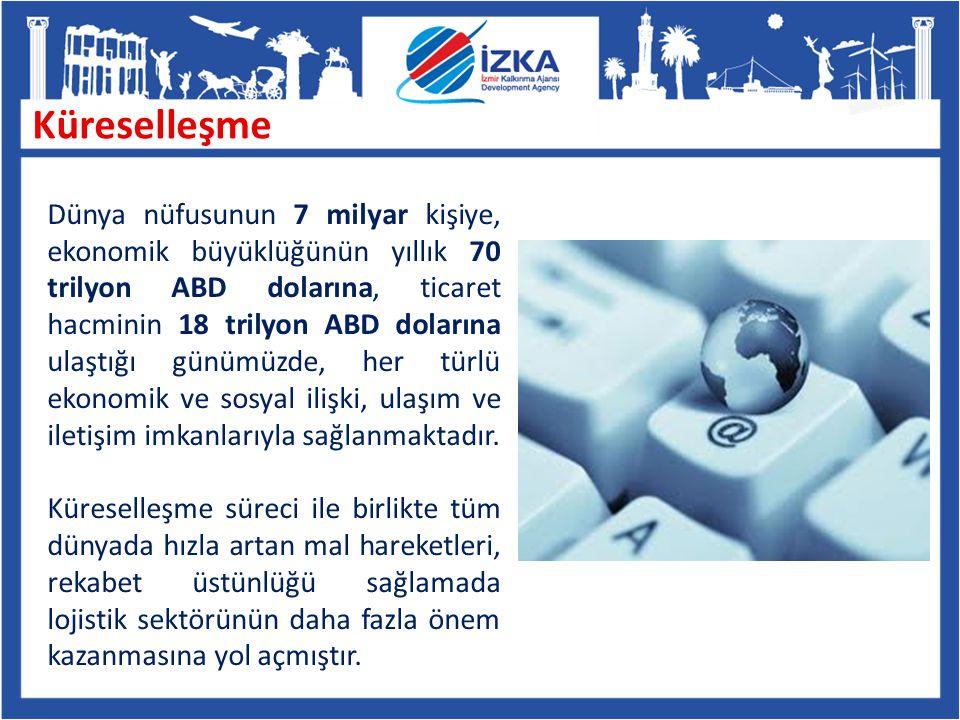 Lojistik Sektörü Dünya genelinde hızlı bir gelişme gösteren lojistik sektörü, hem kendi içinde taşıdığı büyüme potansiyeli hem de Türkiye'nin ekonomik hedeflerine ulaşmasında oynayacağı rol itibarıyla büyük öneme sahiptir.