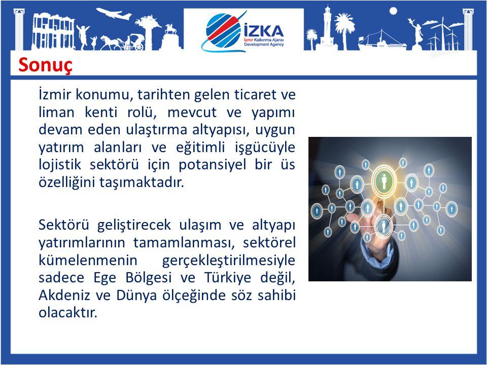 Sonuç İzmir konumu, tarihten gelen ticaret ve liman kenti rolü, mevcut ve yapımı devam eden ulaştırma altyapısı, uygun yatırım alanları ve eğitimli iş