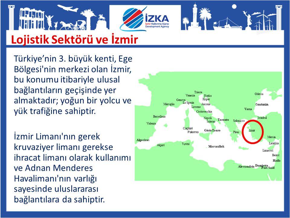 Türkiye'nin 3. büyük kenti, Ege Bölgesi'nin merkezi olan İzmir, bu konumu itibariyle ulusal bağlantıların geçişinde yer almaktadır; yoğun bir yolcu ve
