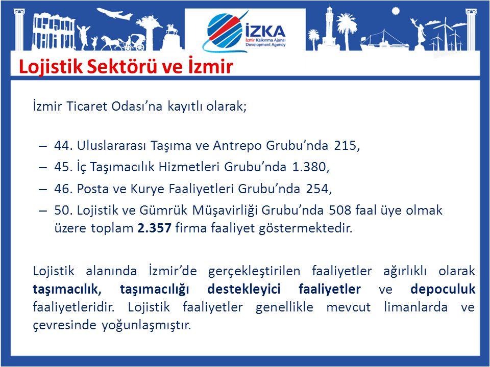 İzmir Ticaret Odası'na kayıtlı olarak; – 44. Uluslararası Taşıma ve Antrepo Grubu'nda 215, – 45. İç Taşımacılık Hizmetleri Grubu'nda 1.380, – 46. Post