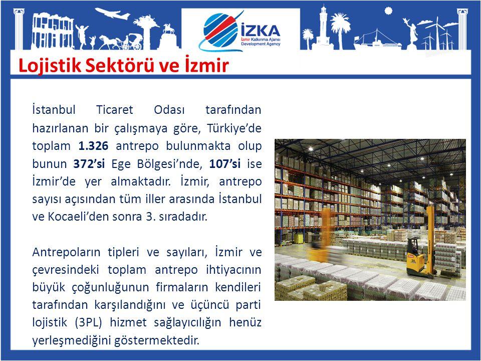 İstanbul Ticaret Odası tarafından hazırlanan bir çalışmaya göre, Türkiye'de toplam 1.326 antrepo bulunmakta olup bunun 372'si Ege Bölgesi'nde, 107'si